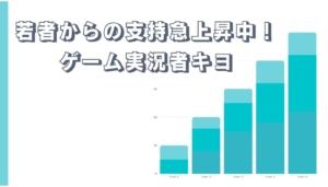 ゲーム実況者キヨが女子高生から大人気!?JK・DKが一番好きなYouTuberランキングを発表!